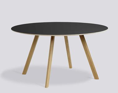 Copenhague round table